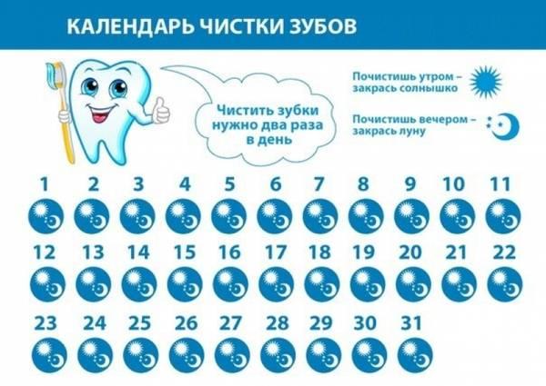 календарь чистки зубов 2 раза в день