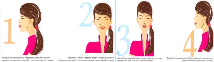 массаж челюстно-лицевой стороны