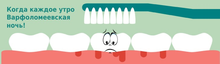 кровоточивость десен при чистке