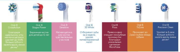 насадки для щетки Oral B
